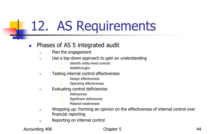 12.  AS Requirements