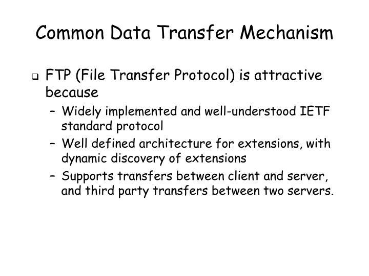 Common Data Transfer Mechanism