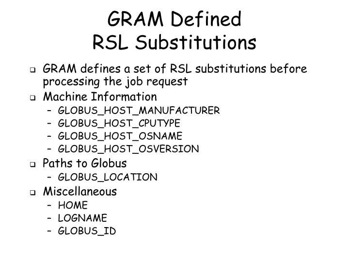 GRAM Defined