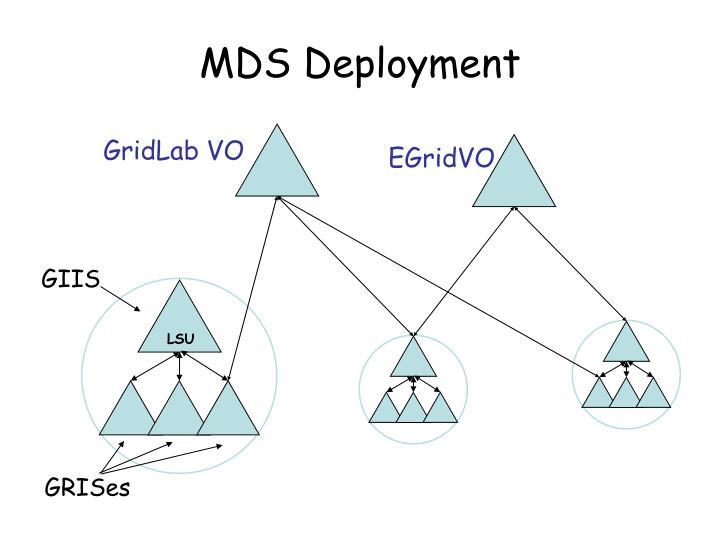 MDS Deployment