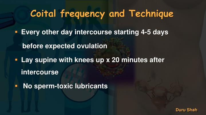 Coital frequency and Technique