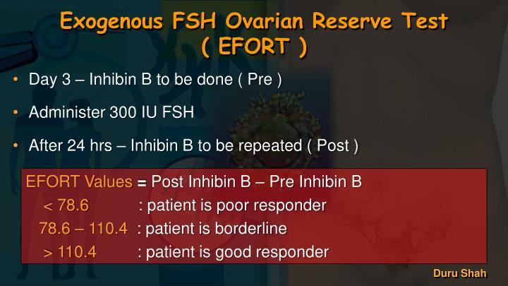 Exogenous FSH Ovarian Reserve Test               ( EFORT )