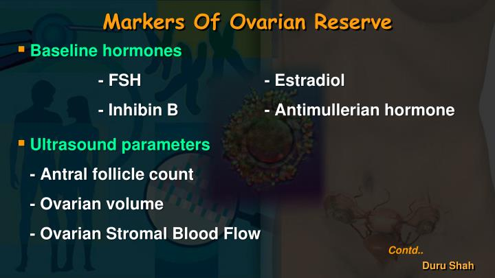Markers Of Ovarian Reserve