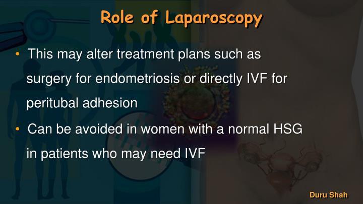 Role of Laparoscopy