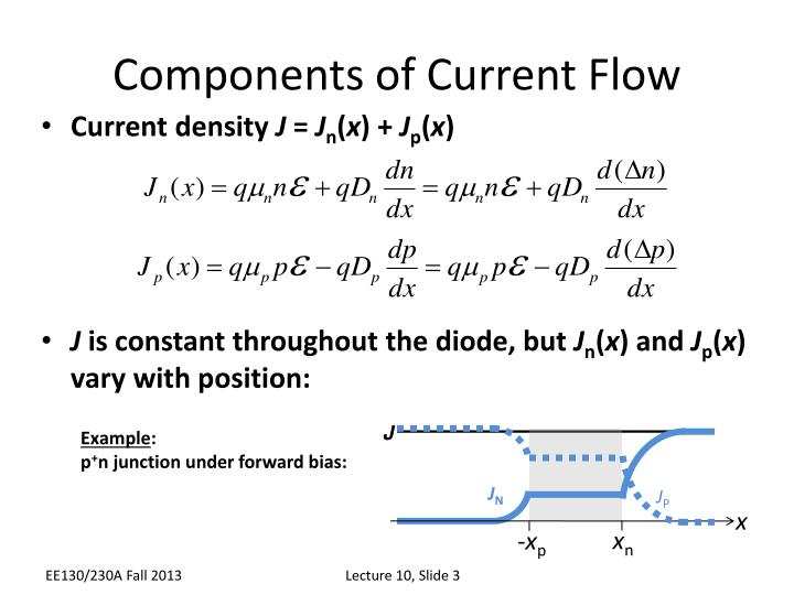 Components of Current Flow