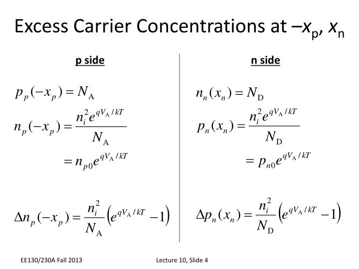 Excess Carrier Concentrations at –