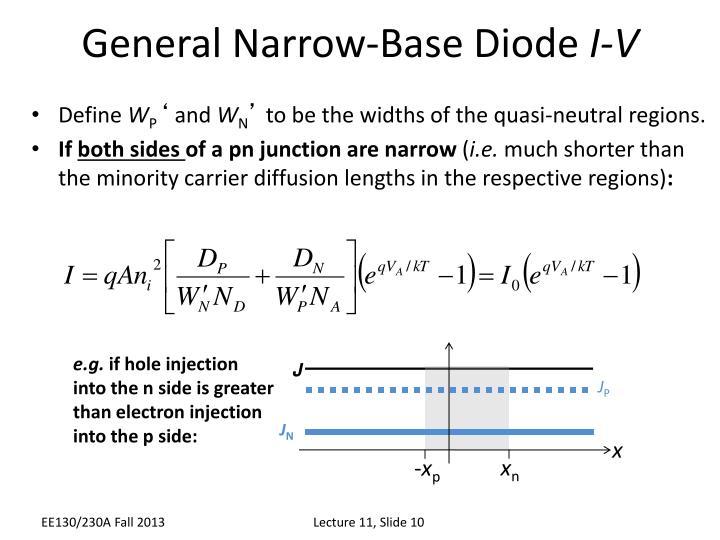 General Narrow-Base Diode
