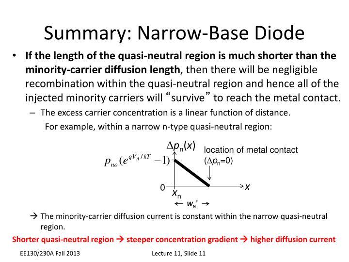 Summary: Narrow-Base Diode