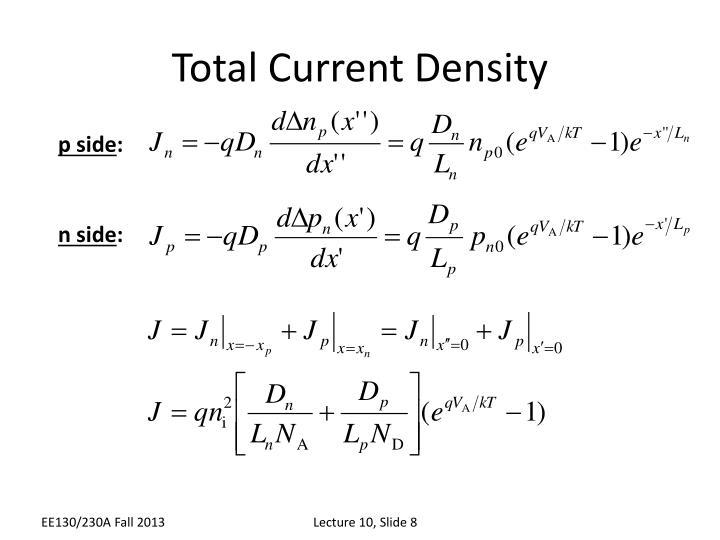 Total Current Density