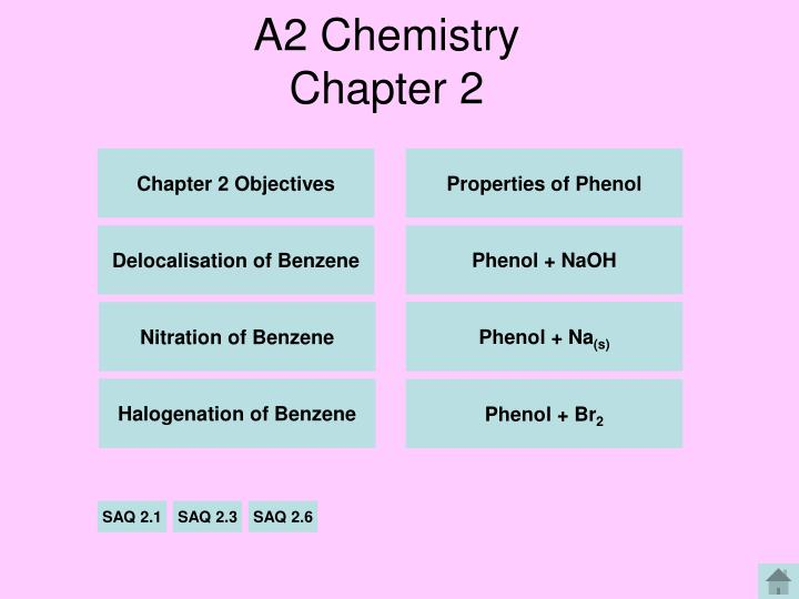A2 chemistry chapter 2