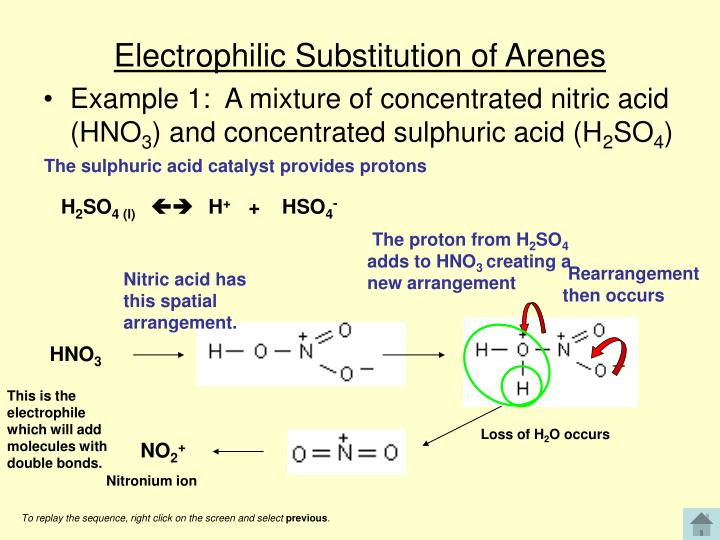 Electrophilic Substitution of Arenes