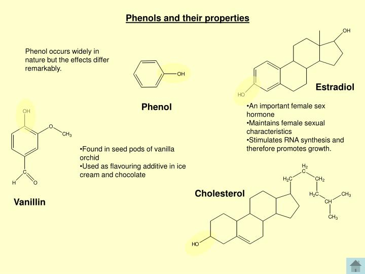 Phenols and their properties