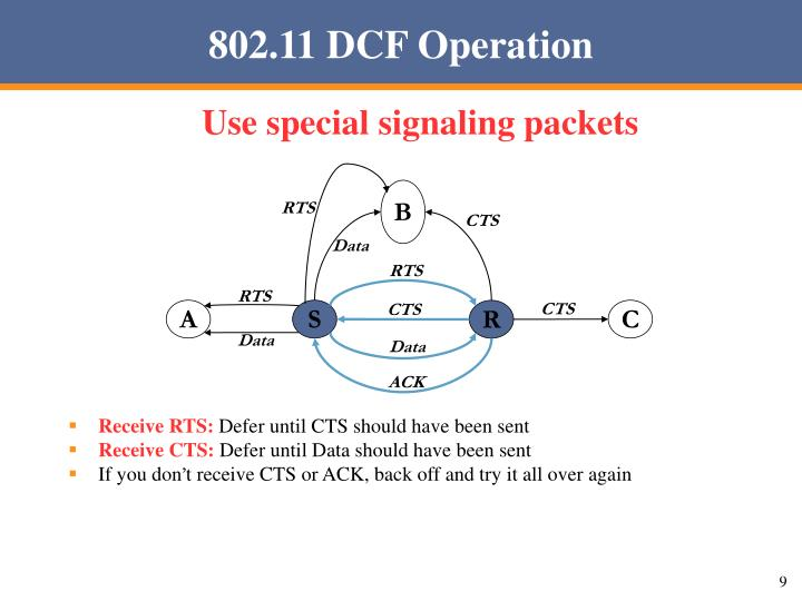 802.11 DCF Operation