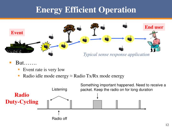 Energy Efficient Operation