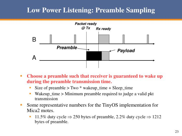 Low Power Listening: Preamble Sampling