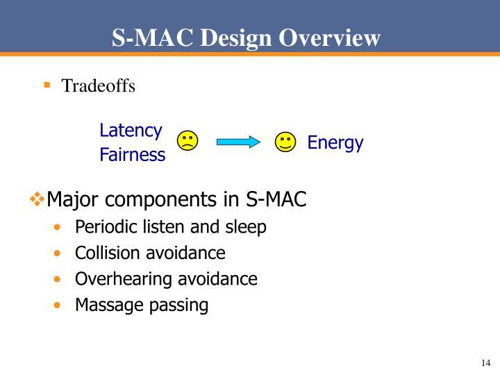 S-MAC Design Overview