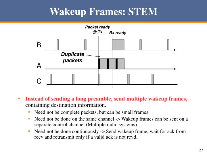 Wakeup Frames: STEM