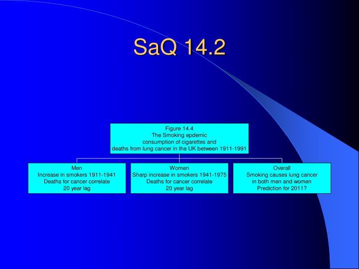 SaQ 14.2