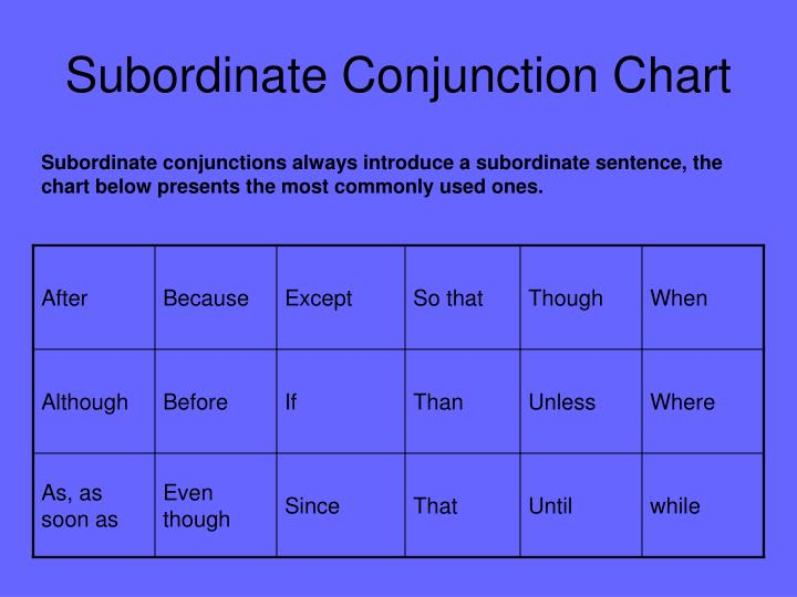 Subordinate Conjunction Chart
