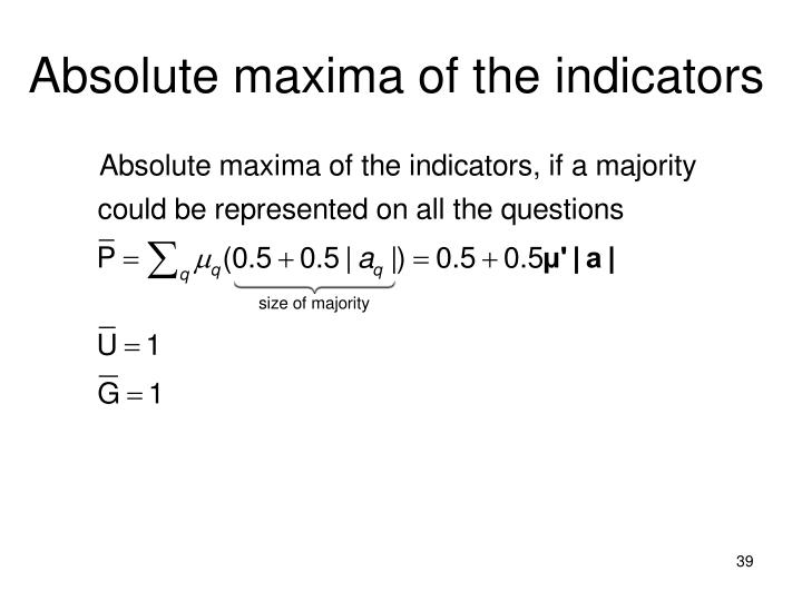 Absolute maxima of the indicators