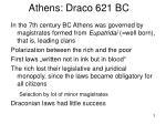 athens draco 621 bc