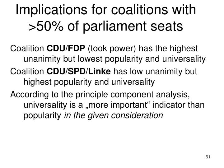 Implications for coalitions with >50% of parliament seats