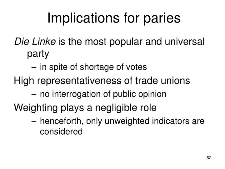 Implications for paries