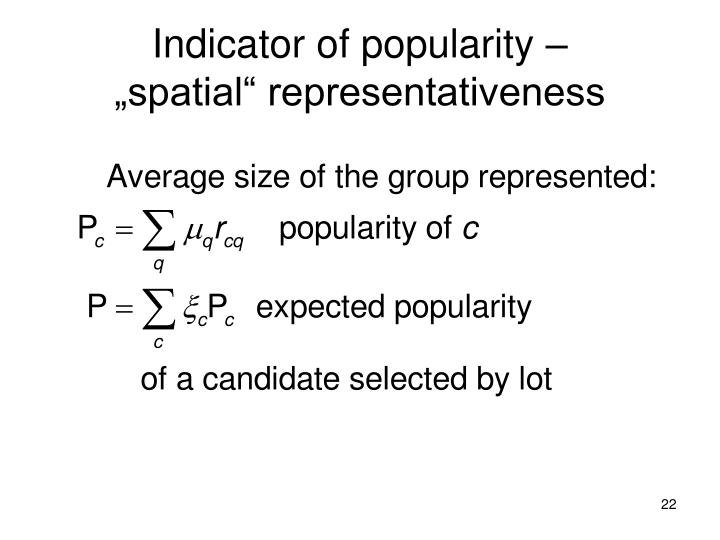 Indicator of popularity –