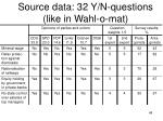 source data 32 y n questions like in wahl o mat