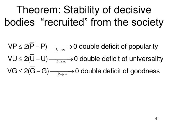 """Theorem: Stability of decisive bodies  """"recruited"""" from the society"""