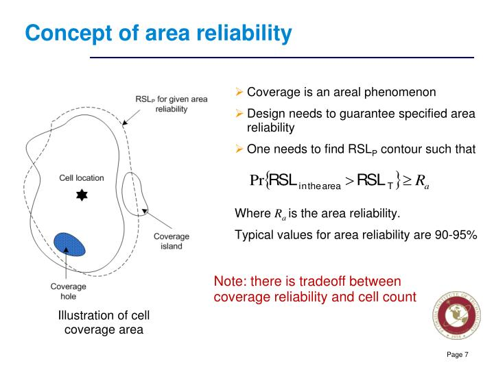 Concept of area reliability