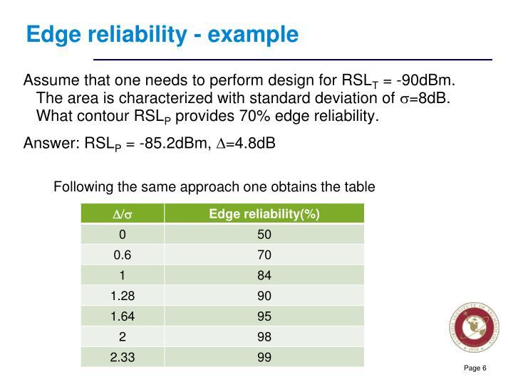Edge reliability - example