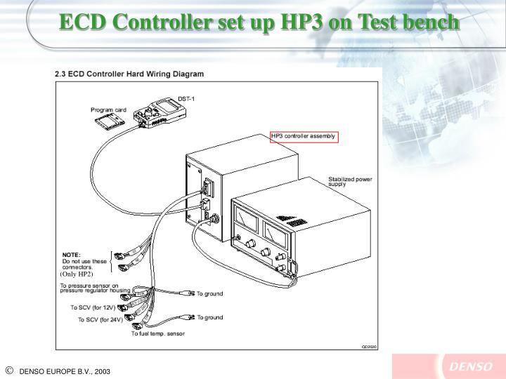 ECD Controller set up HP3 on Test bench