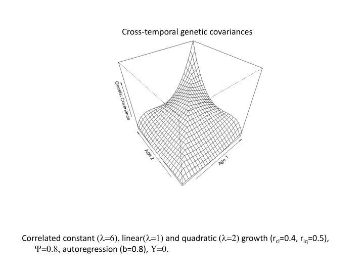 Cross-temporal genetic