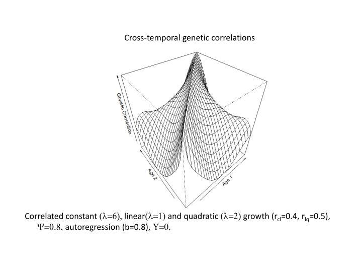 Cross-temporal genetic correlations