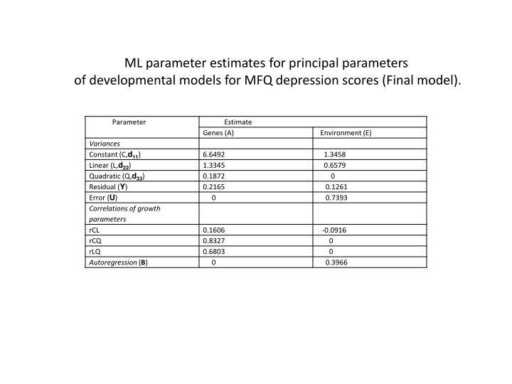 ML parameter estimates for principal parameters