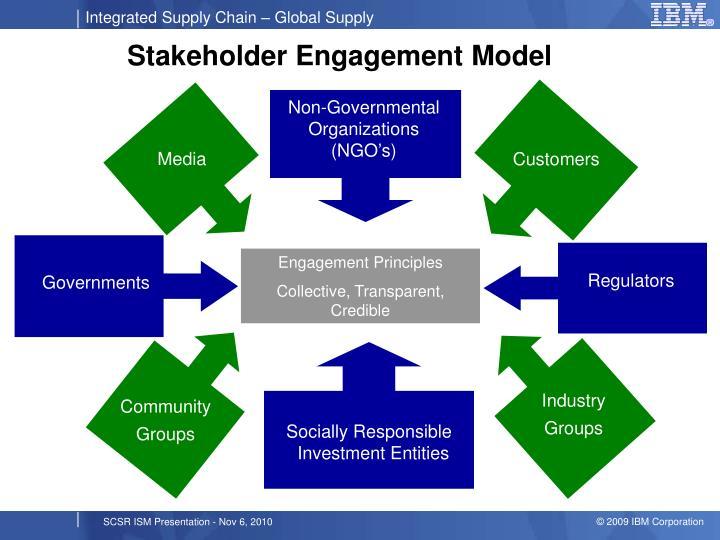 ibm stakeholders