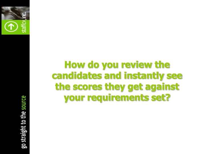 How do you review the candidates and instantly see the scores they get against your requirements set?