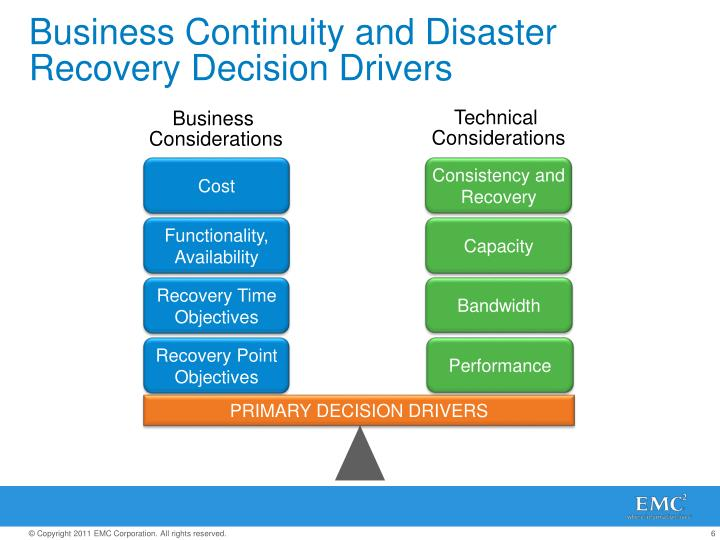 Business Continuity and Disaster Recovery Decision Drivers