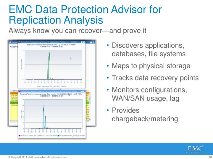 EMC Data Protection Advisor for Replication Analysis