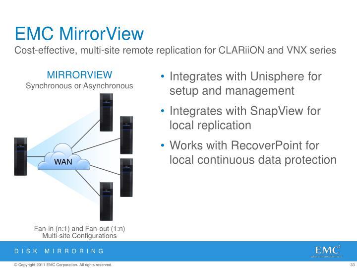 EMC MirrorView
