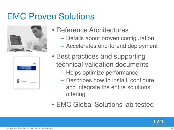 EMC Proven Solutions