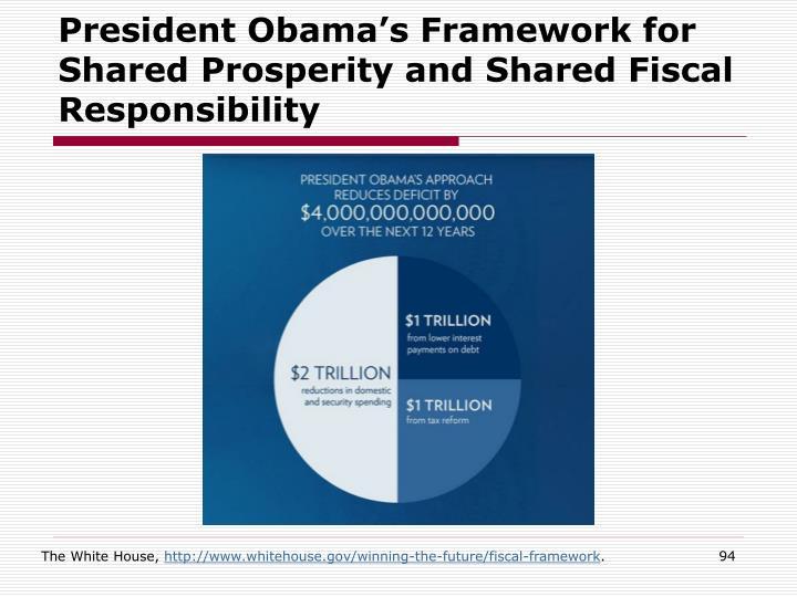 President Obama's Framework for Shared Prosperity and Shared Fiscal Responsibility