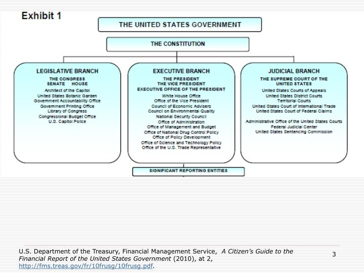 U.S. Department of the Treasury, Financial Management Service,