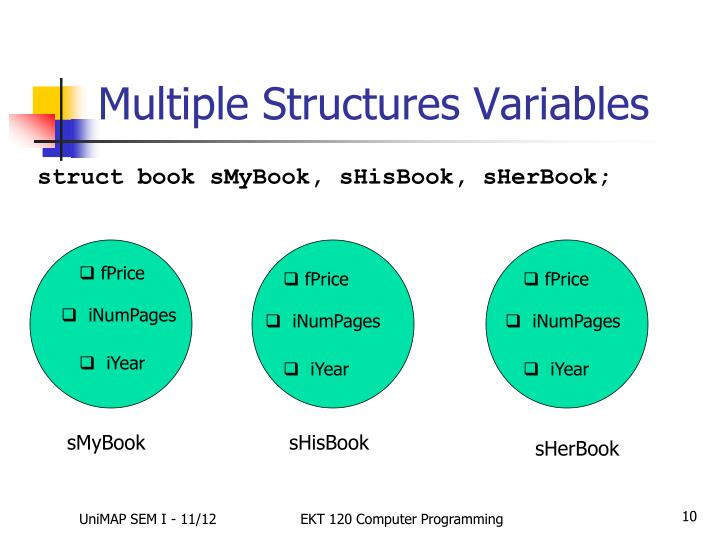 Multiple Structures Variables