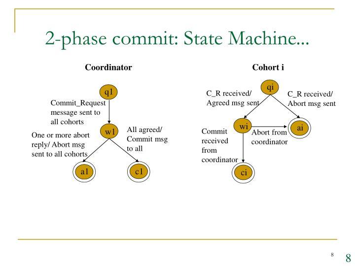 2-phase commit: State Machine...