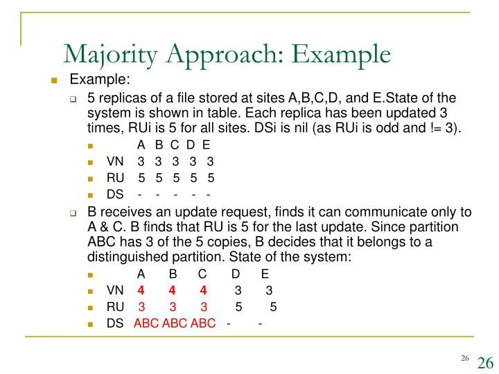 Majority Approach: Example