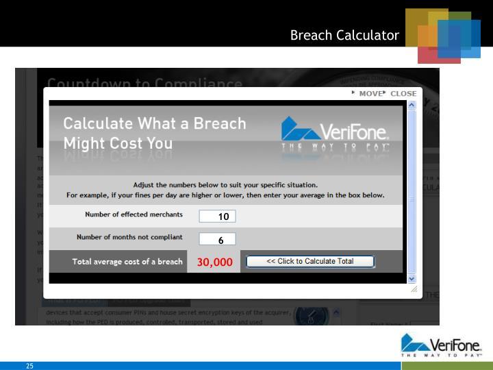 Breach Calculator