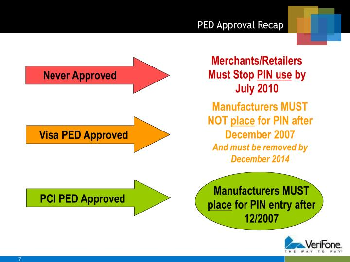 PED Approval Recap