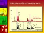 hydrolysate and non brewed soy sauce